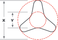 trilobal filament diagram