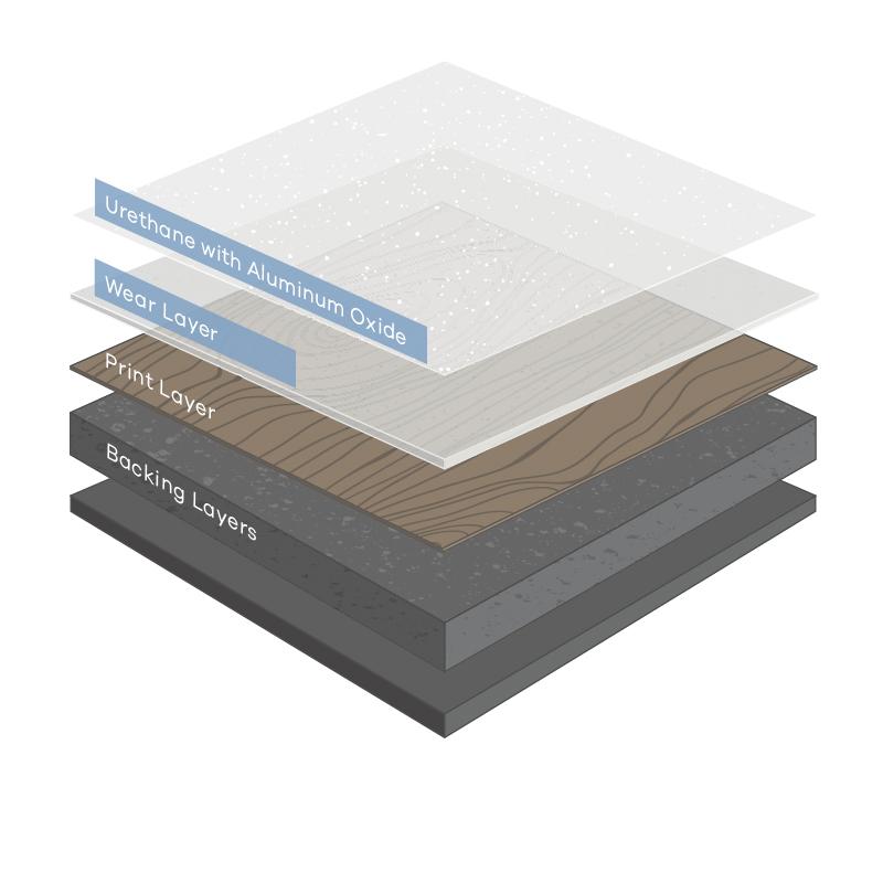 non-vinyl resilient lvt construction image