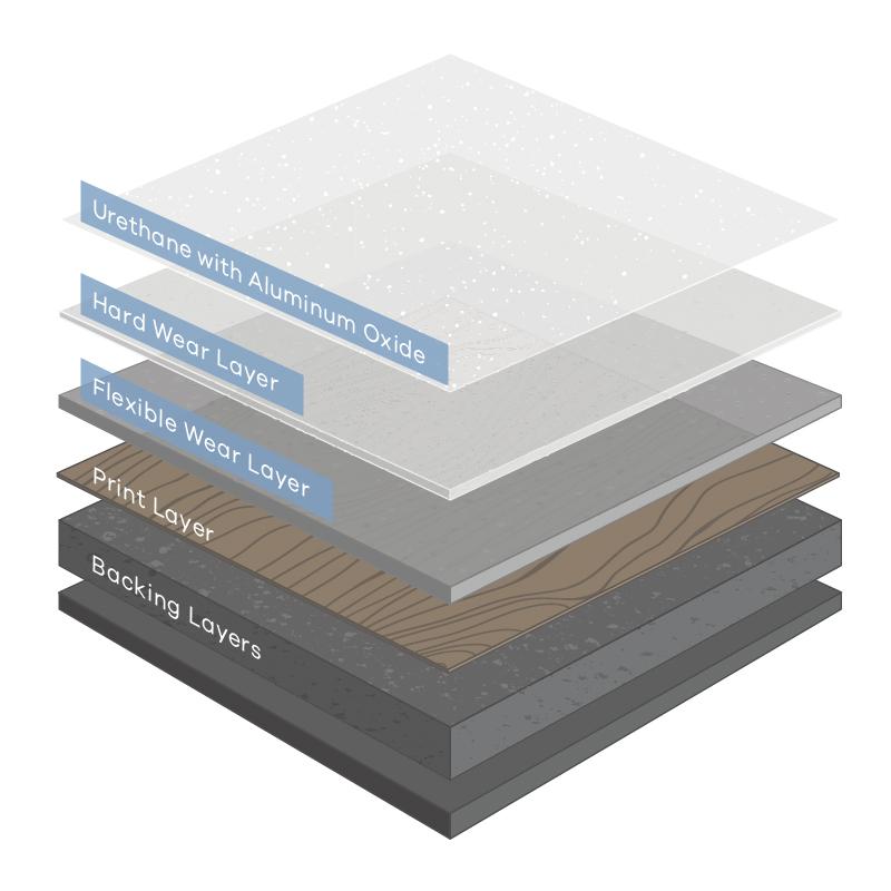standard lvt construction image